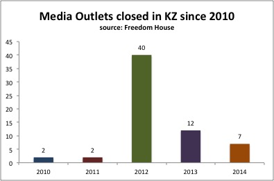 MediaOutlets
